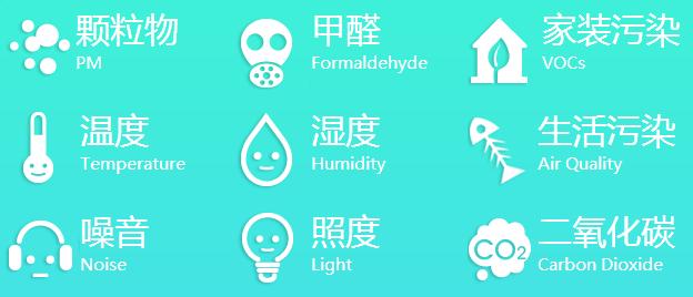 中国移动OneNet物联网平台案例方案:iKair空气胶囊