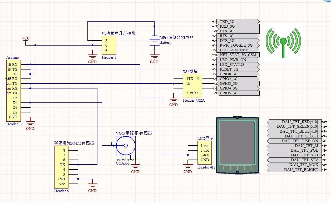 5传感器ms1100voc甲醛传感器