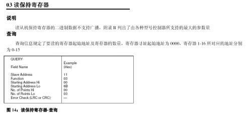 使用 stm32+ 汉枫 LPB100 Wi-Fi 模组 实现 modbus 协议接入 OneNet