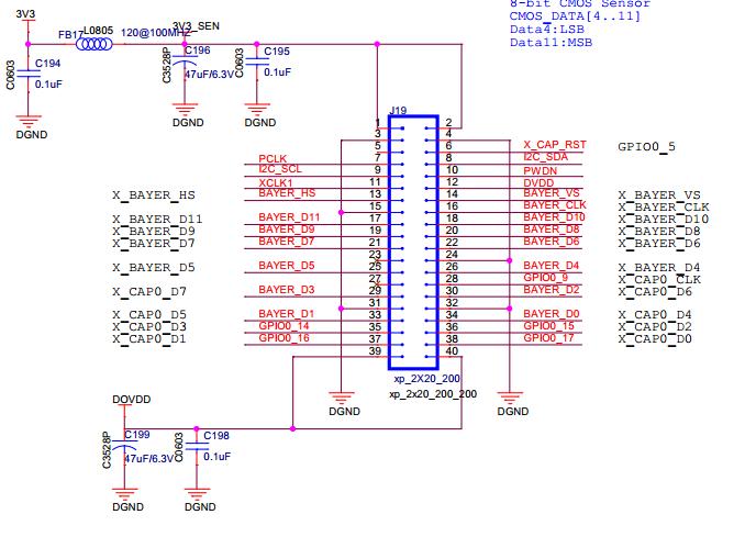 目 录 1 开发板介绍 1.1 MCU介绍--GM8136S 1.2 接口介绍 1.2.1 电源接口 1.2.2 以太网接口 1.2.3 USART口 1.2.4 USB 1.2.5 外部AD 1.2.6 按键 1.2.7 摄像头接口 1.2.8 MIC接口 1.2.9耳机接口 1.2.10 TF卡 1.2.11 Wifi 1.2.12 LED 1.2.13配置开关 1.3 功能介绍 1.3.1 Usart/开发板启动 1.
