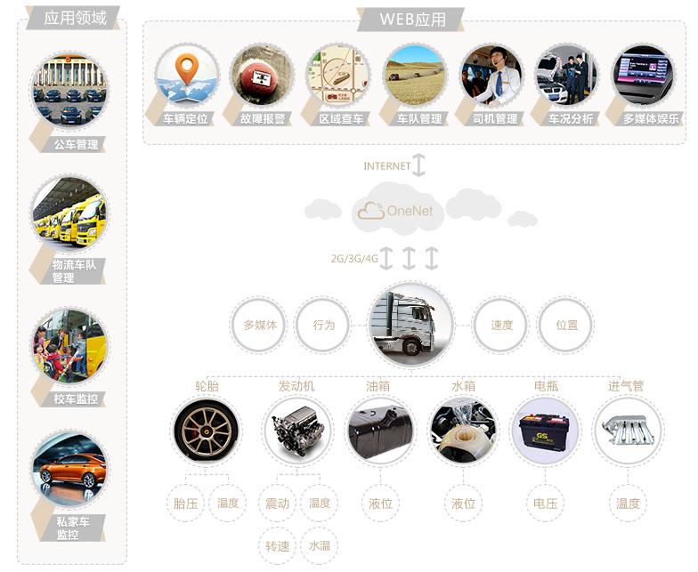 车联网2.jpg